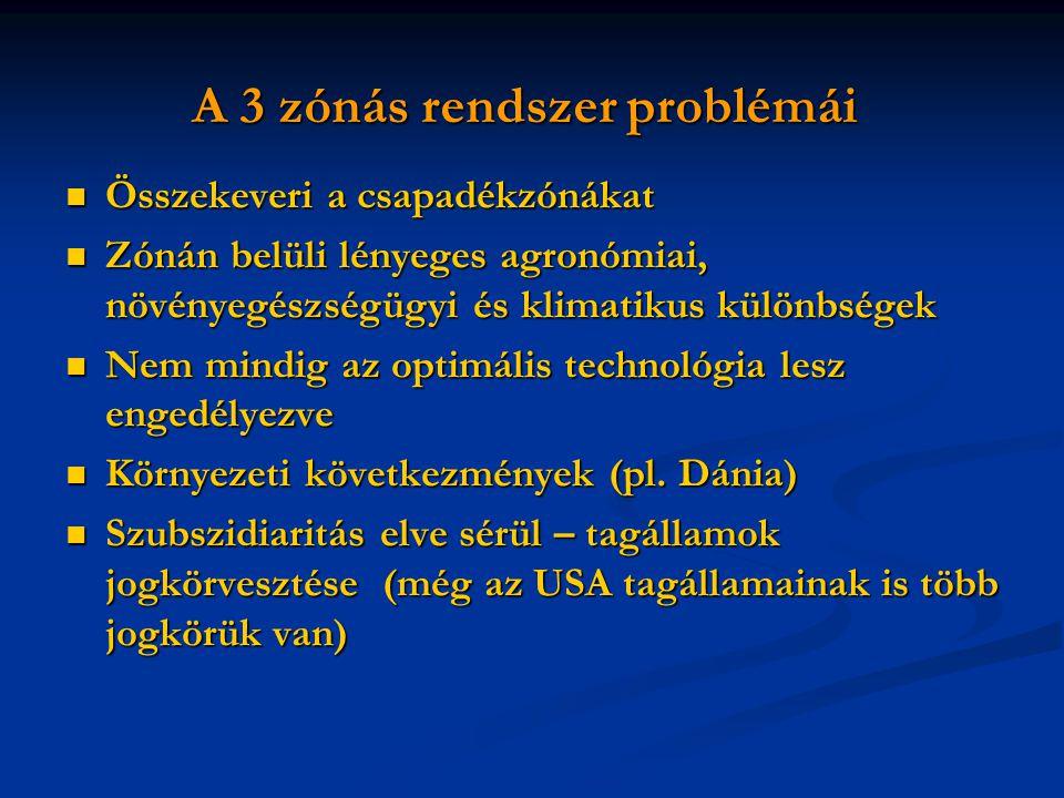 A 3 zónás rendszer problémái