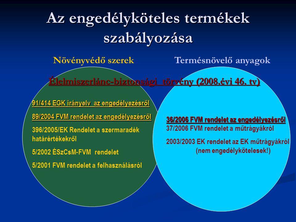 Az engedélyköteles termékek szabályozása