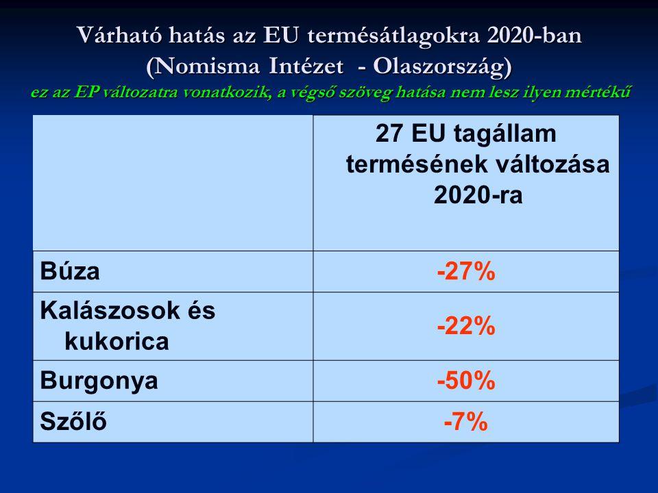 27 EU tagállam termésének változása 2020-ra