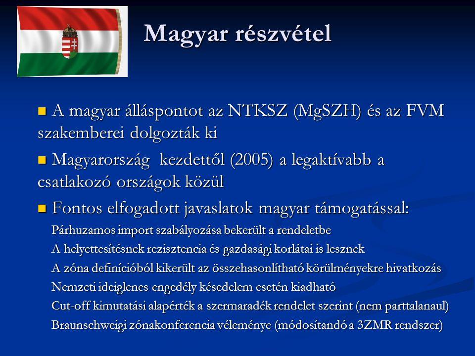 Magyar részvétel A magyar álláspontot az NTKSZ (MgSZH) és az FVM szakemberei dolgozták ki.