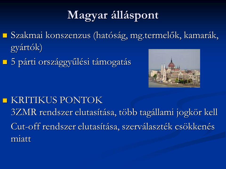 Magyar álláspont Szakmai konszenzus (hatóság, mg.termelők, kamarák, gyártók) 5 párti országgyűlési támogatás.