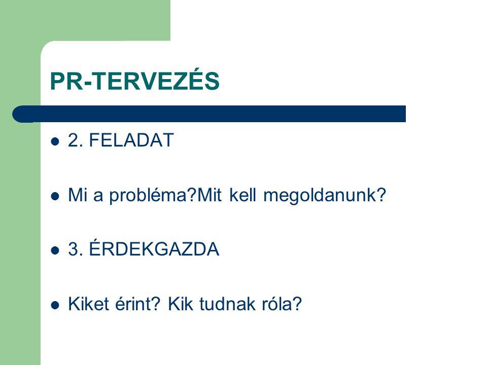 PR-TERVEZÉS 2. FELADAT Mi a probléma Mit kell megoldanunk
