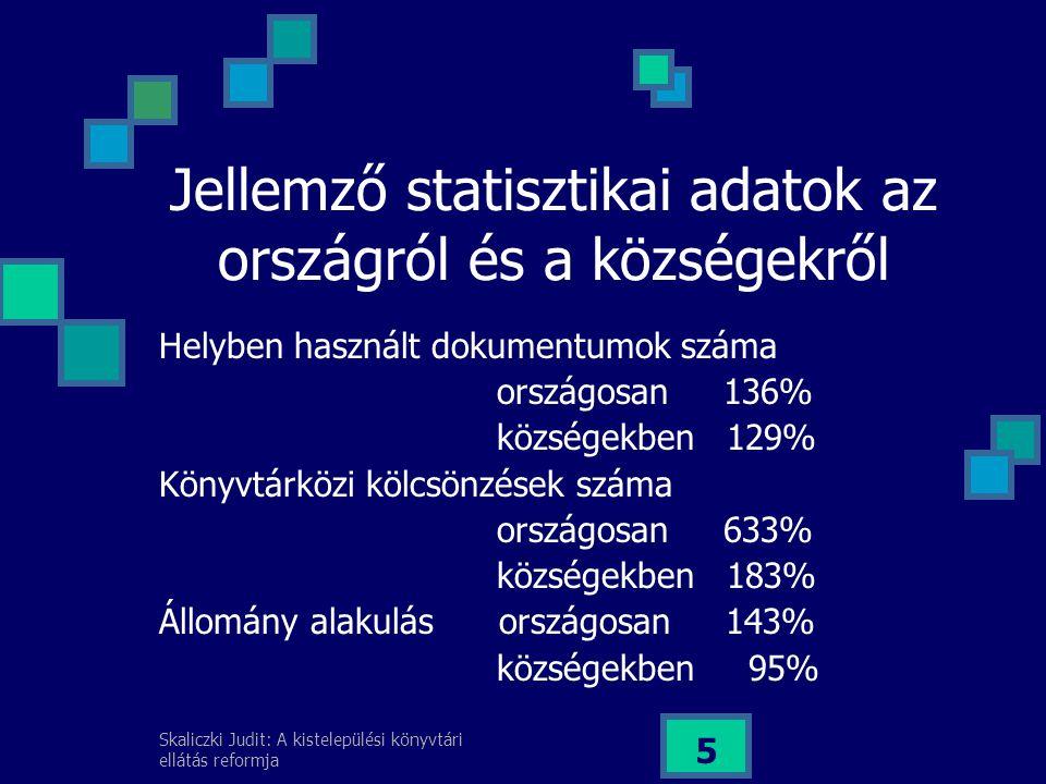 Jellemző statisztikai adatok az országról és a községekről