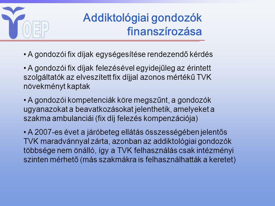 Addiktológiai gondozók finanszírozása