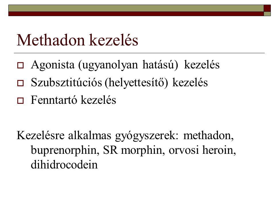 Methadon kezelés Agonista (ugyanolyan hatású) kezelés