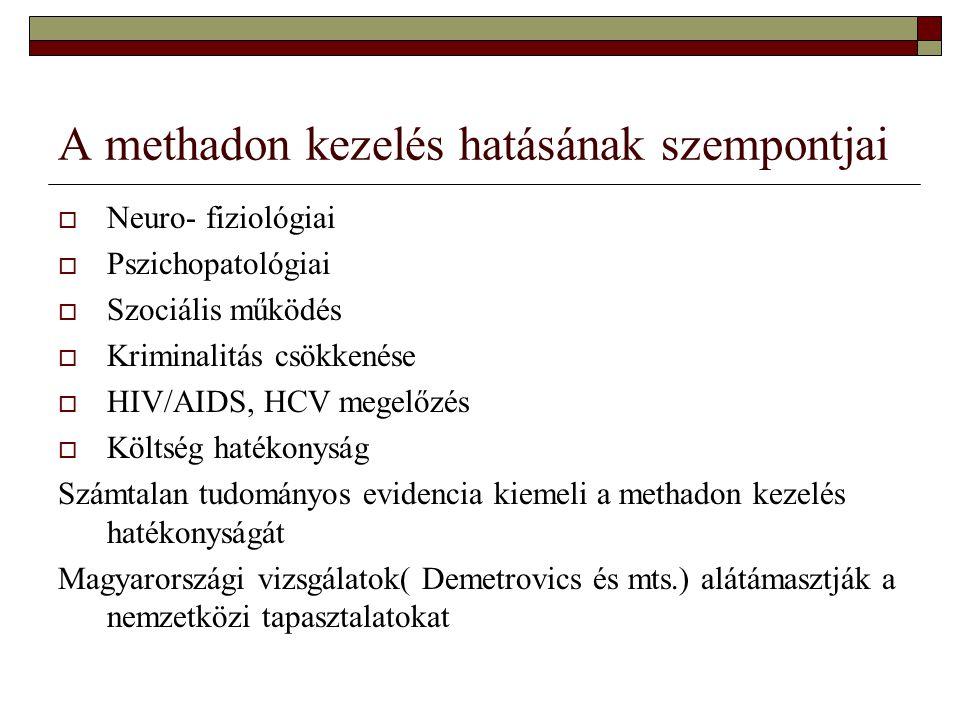 A methadon kezelés hatásának szempontjai