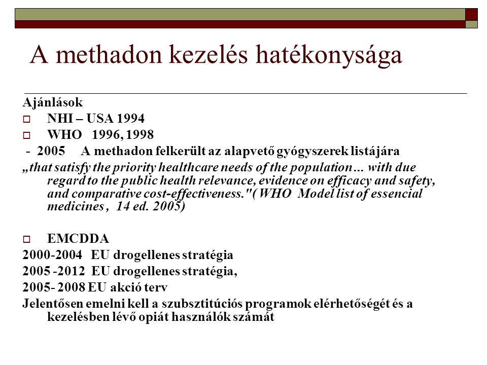 A methadon kezelés hatékonysága