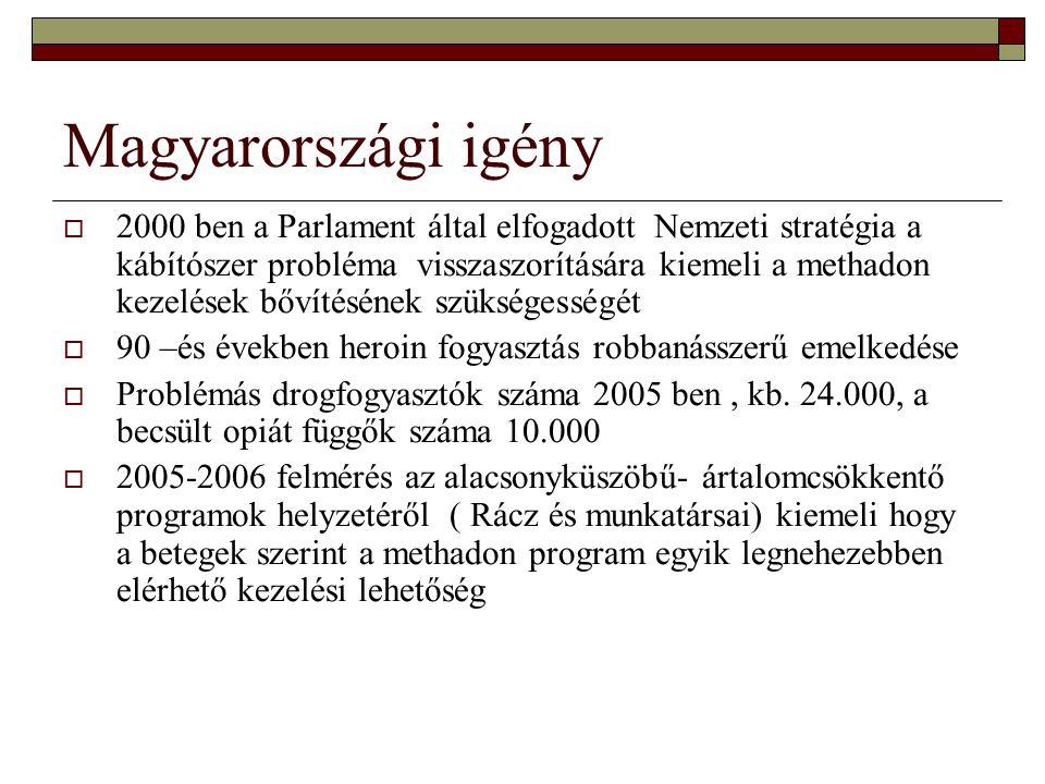 Magyarországi igény