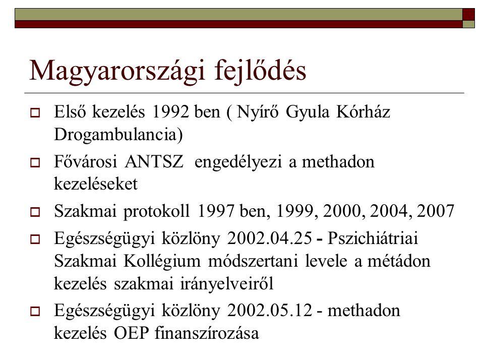 Magyarországi fejlődés