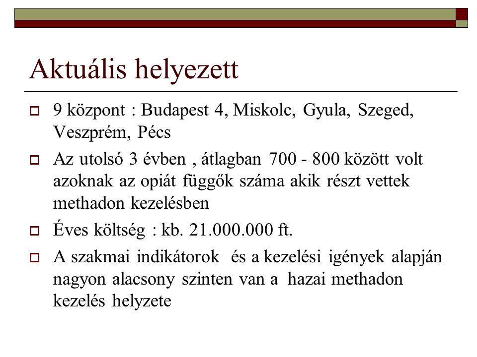 Aktuális helyezett 9 központ : Budapest 4, Miskolc, Gyula, Szeged, Veszprém, Pécs.
