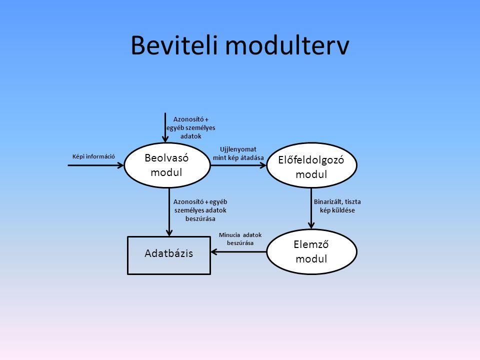 Beviteli modulterv Beolvasó modul Előfeldolgozó modul Elemző modul