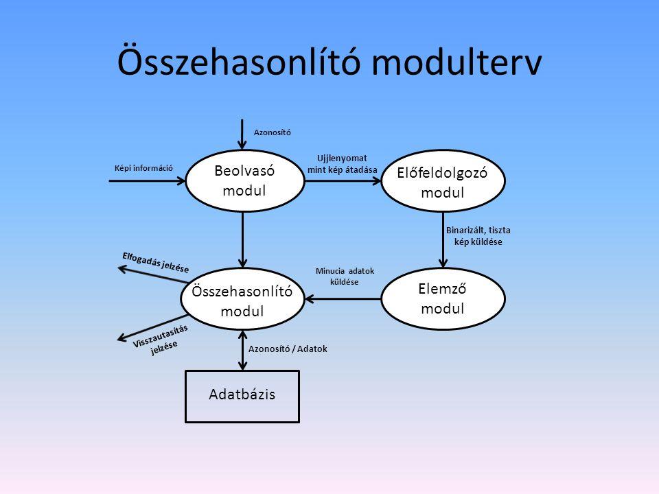 Összehasonlító modulterv