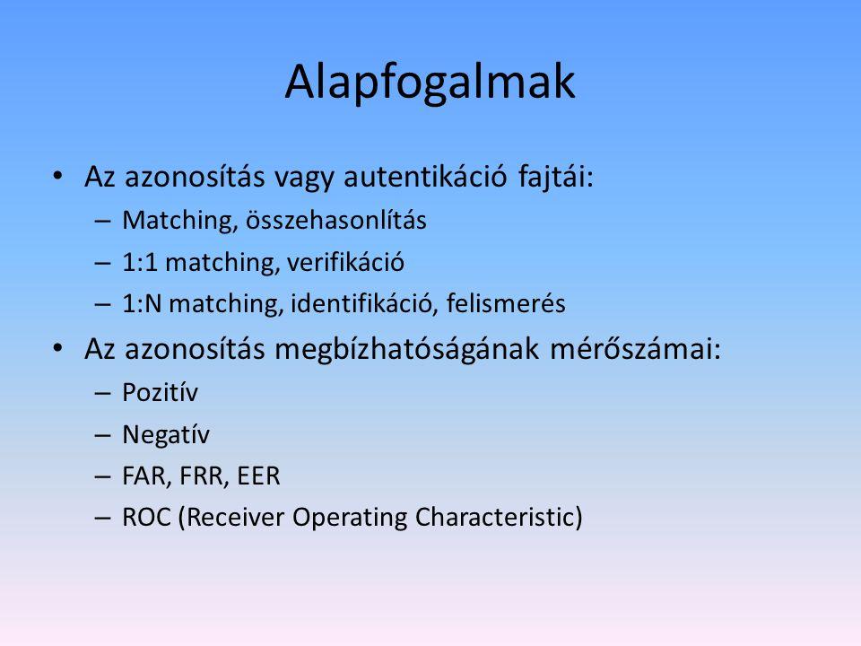 Alapfogalmak Az azonosítás vagy autentikáció fajtái: