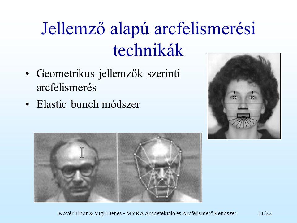 Jellemző alapú arcfelismerési technikák