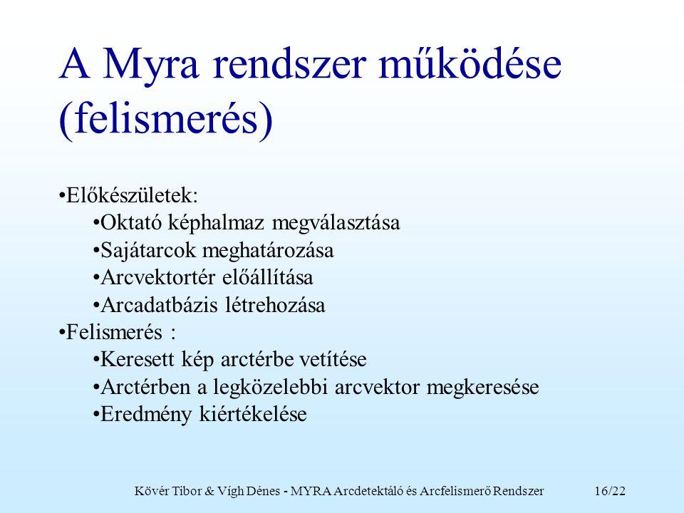 A Myra rendszer működése (felismerés)