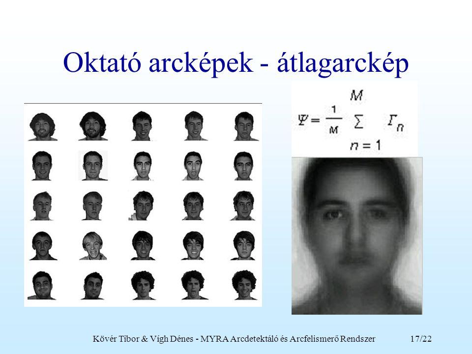 Oktató arcképek - átlagarckép