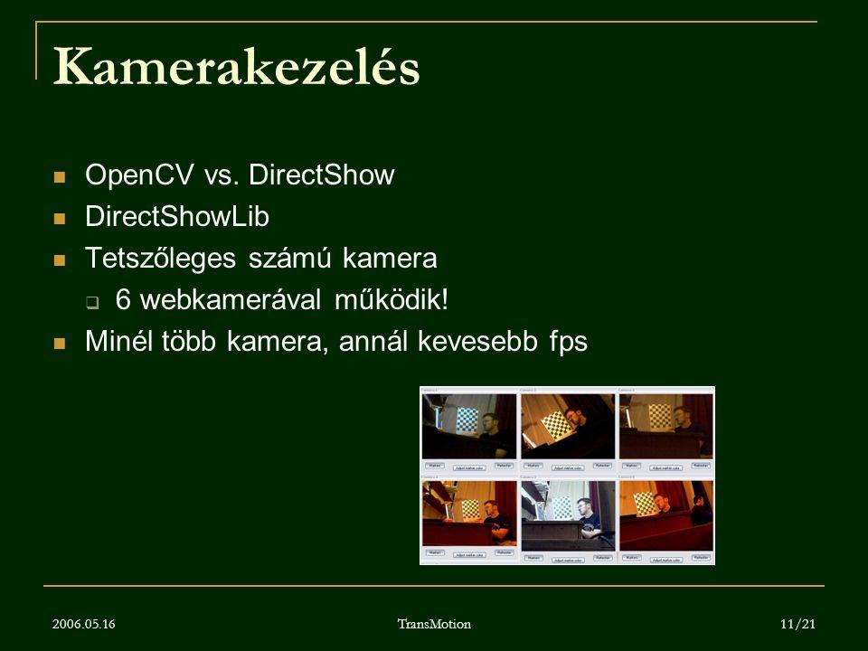 Kamerakezelés OpenCV vs. DirectShow DirectShowLib