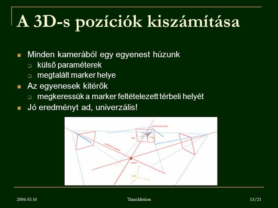 A 3D-s pozíciók kiszámítása