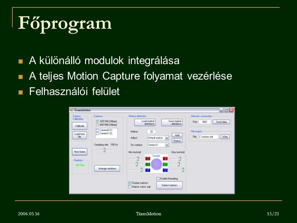 Főprogram A különálló modulok integrálása