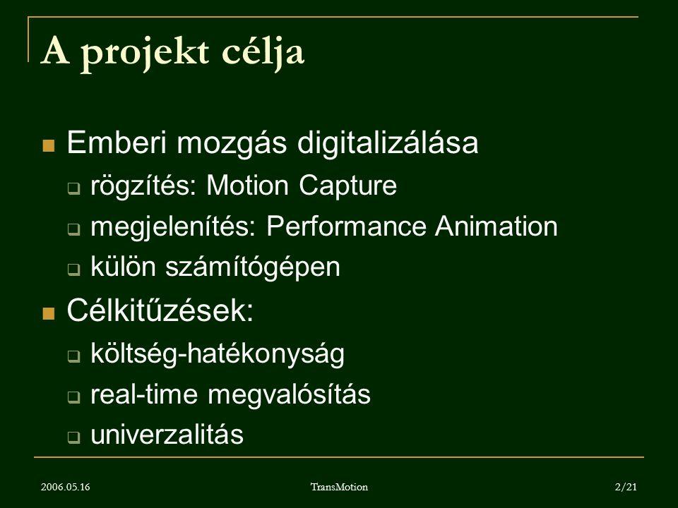 A projekt célja Emberi mozgás digitalizálása Célkitűzések: