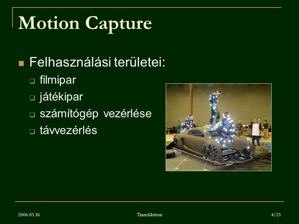 Motion Capture Felhasználási területei: filmipar játékipar