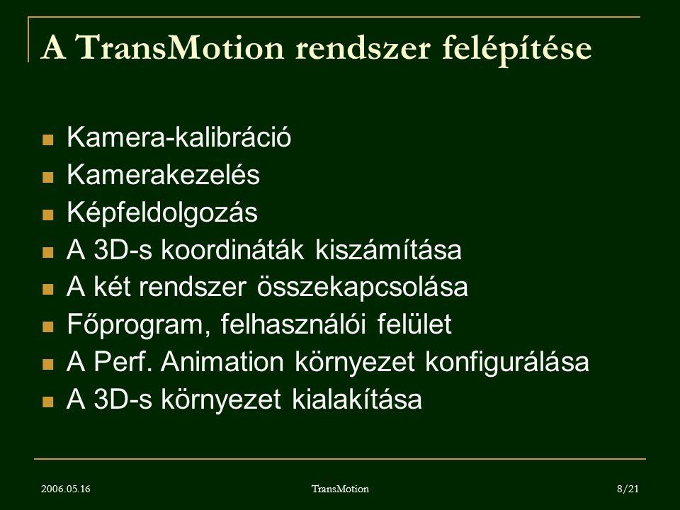 A TransMotion rendszer felépítése