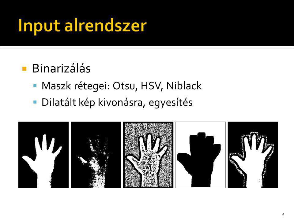 Input alrendszer Binarizálás Maszk rétegei: Otsu, HSV, Niblack