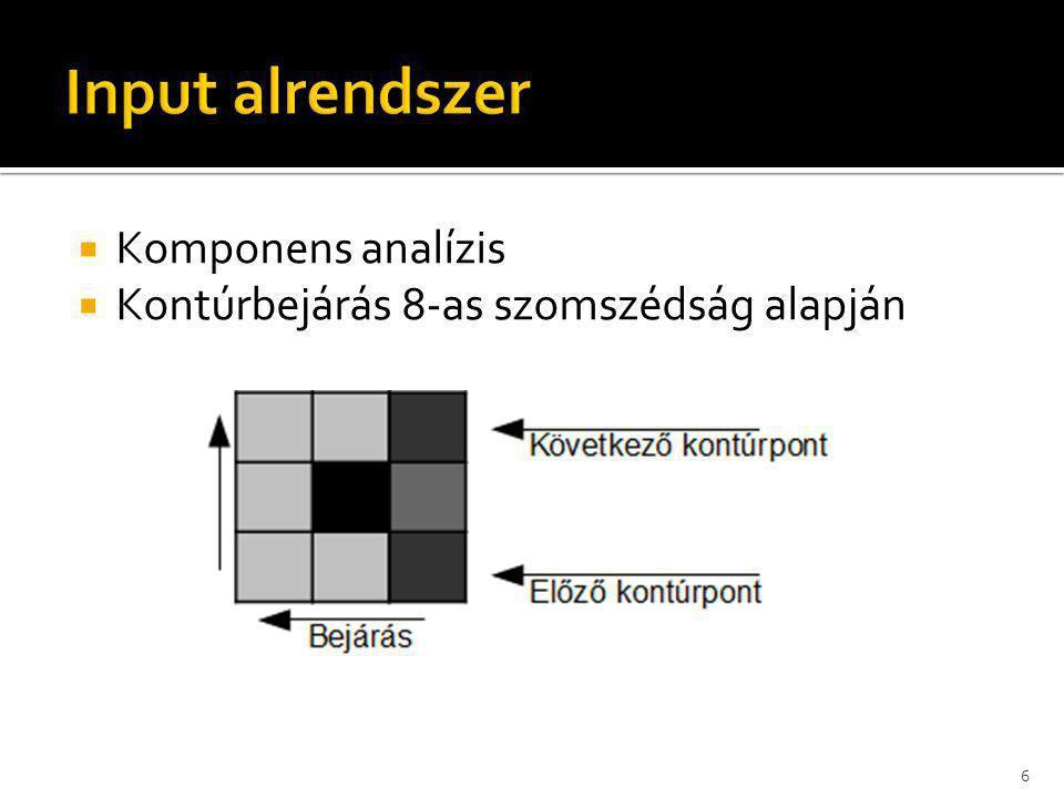 Input alrendszer Komponens analízis