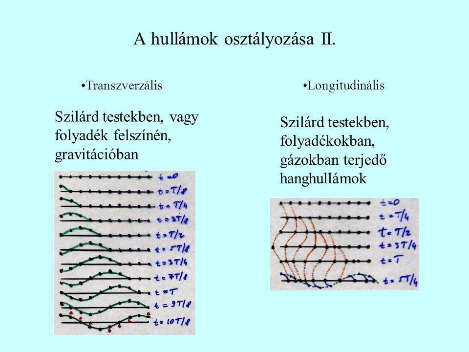 A hullámok osztályozása II.