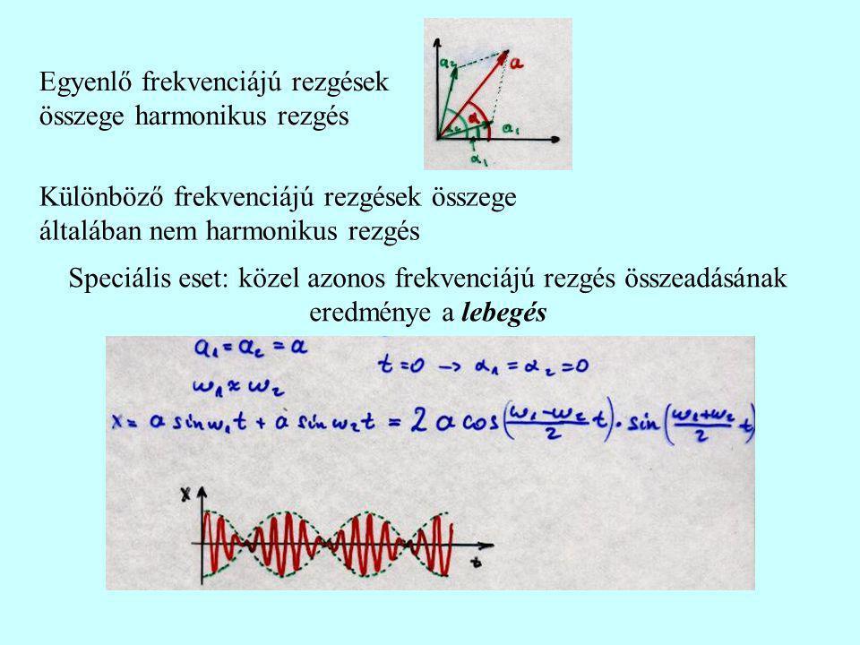 Egyenlő frekvenciájú rezgések összege harmonikus rezgés