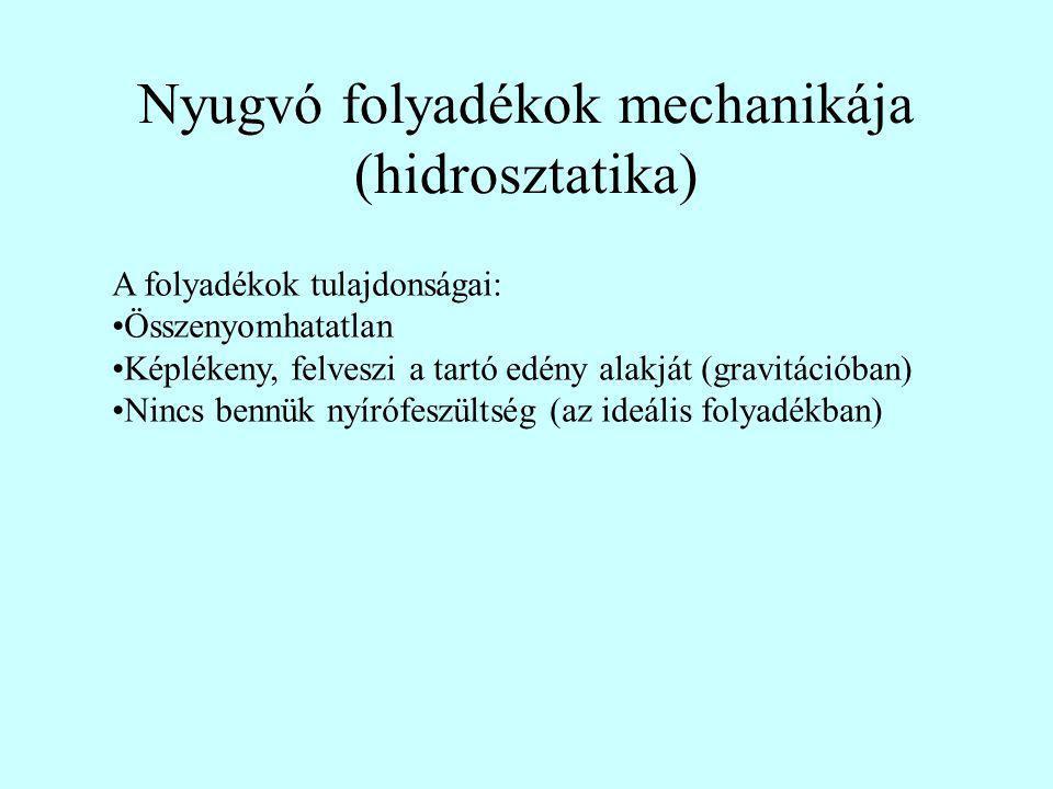Nyugvó folyadékok mechanikája (hidrosztatika)