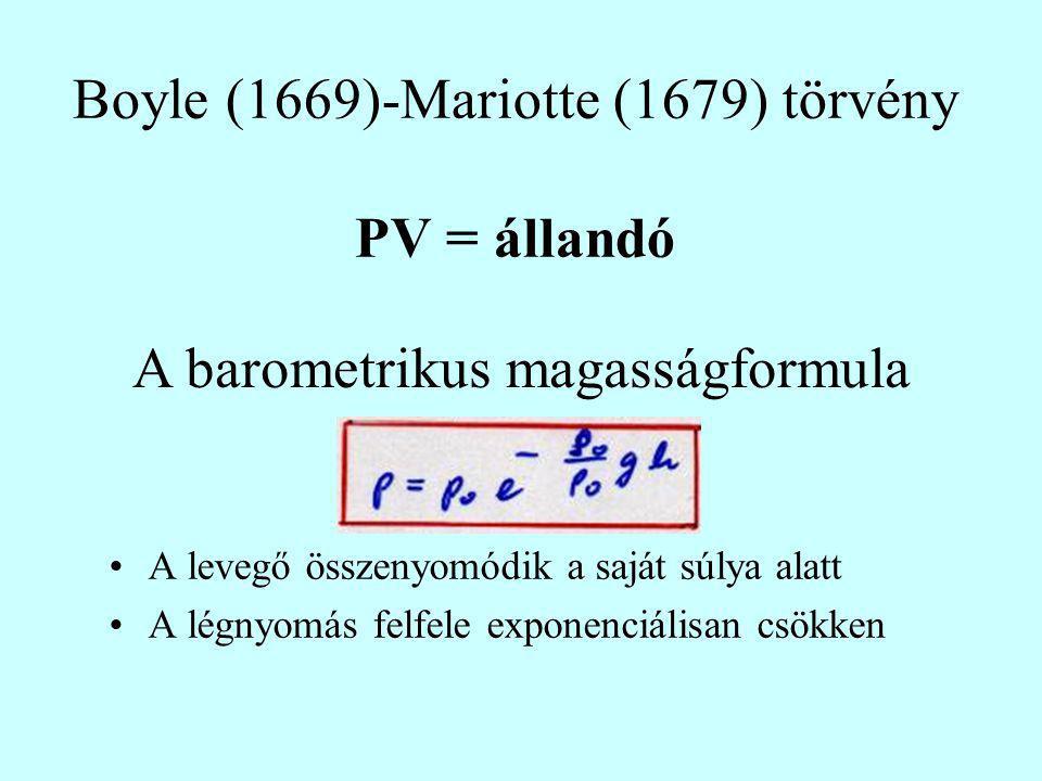 Boyle (1669)-Mariotte (1679) törvény PV = állandó
