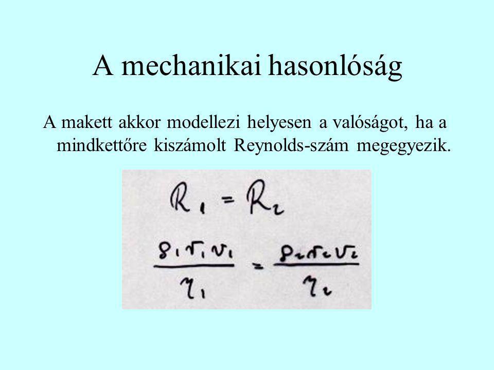 A mechanikai hasonlóság
