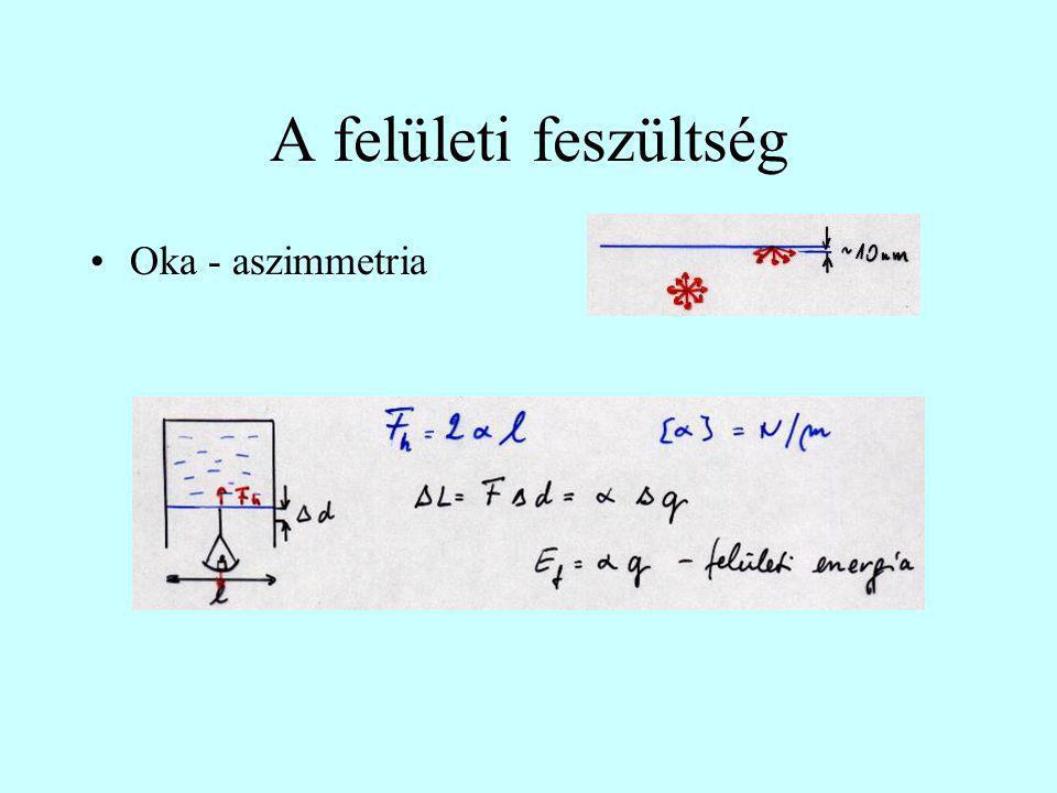 A felületi feszültség Oka - aszimmetria
