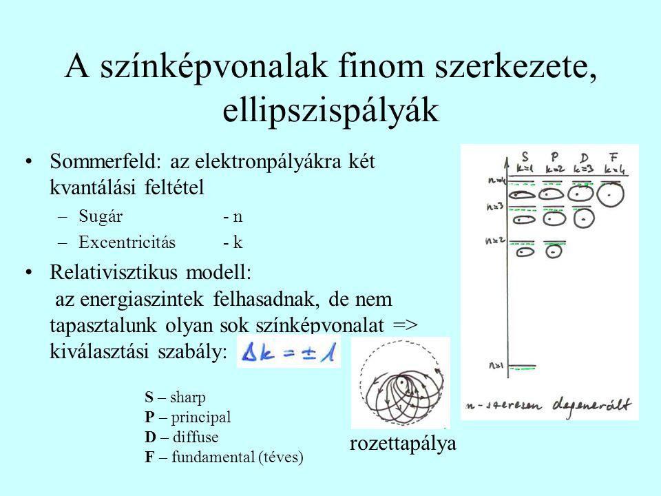 A színképvonalak finom szerkezete, ellipszispályák