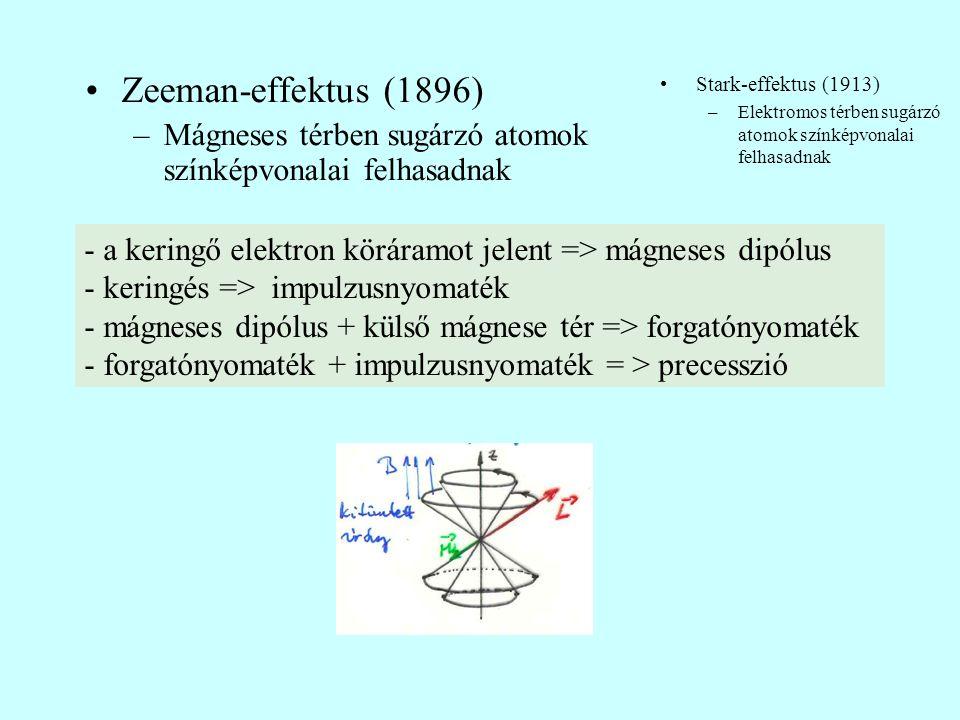 Zeeman-effektus (1896) Mágneses térben sugárzó atomok színképvonalai felhasadnak. Stark-effektus (1913)
