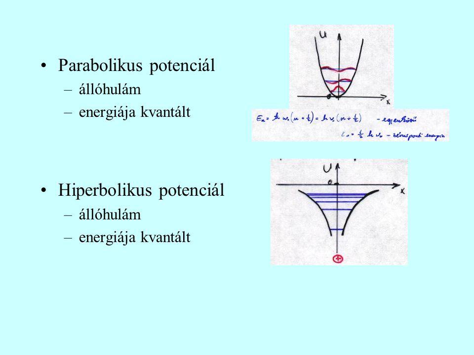 Parabolikus potenciál