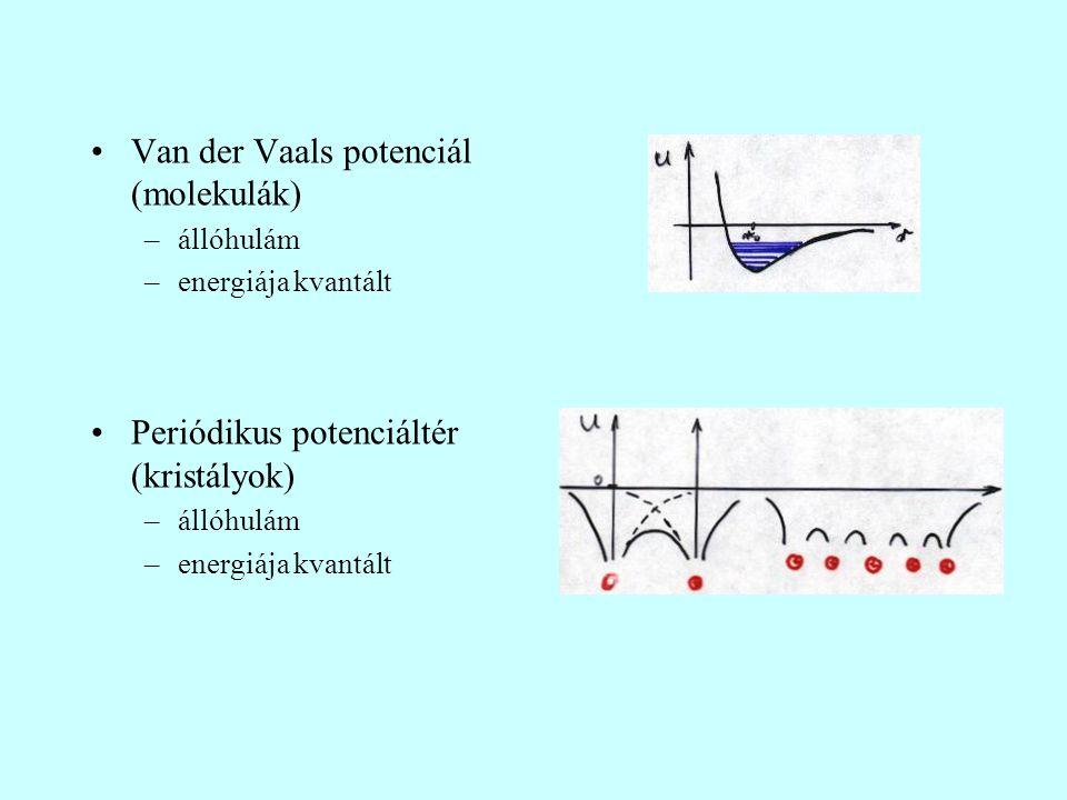Van der Vaals potenciál (molekulák)