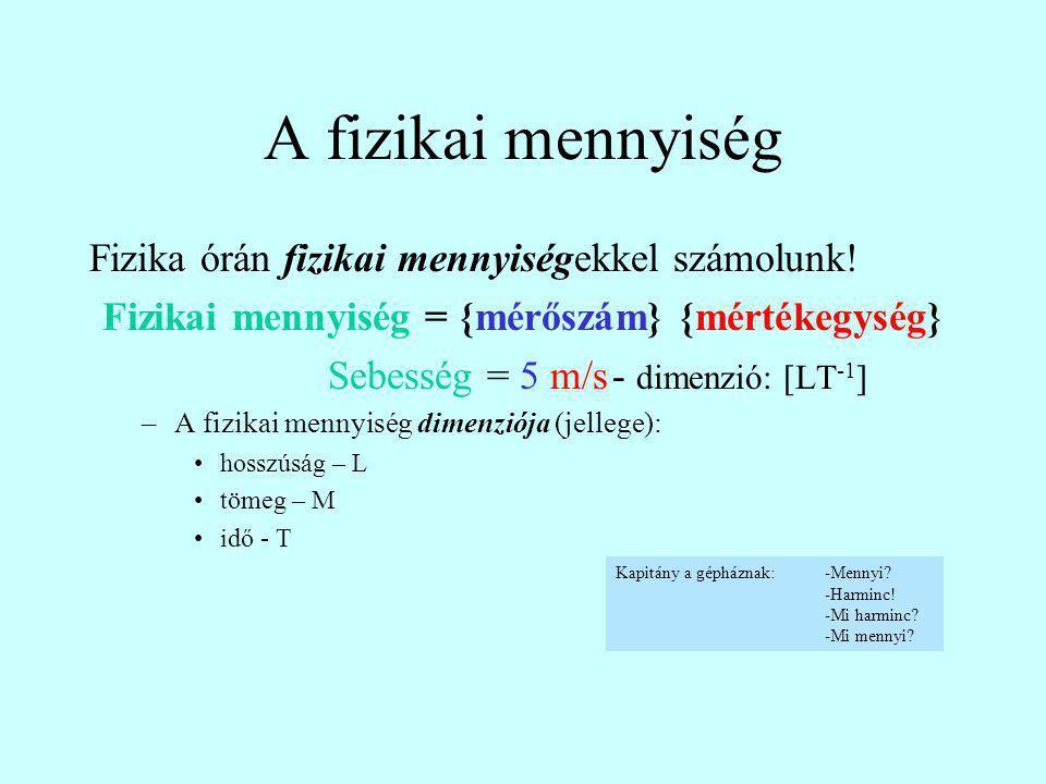 Fizikai mennyiség = {mérőszám} {mértékegység}