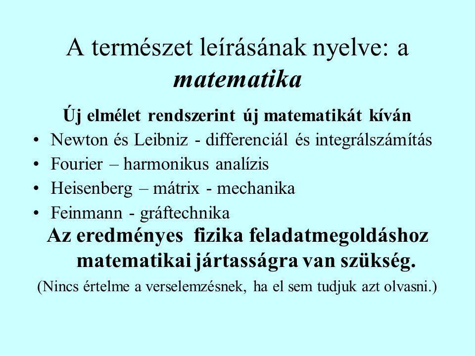 A természet leírásának nyelve: a matematika