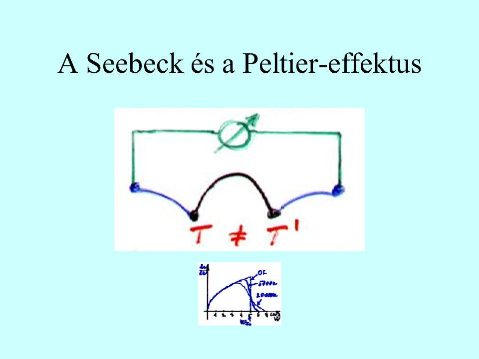 A Seebeck és a Peltier-effektus