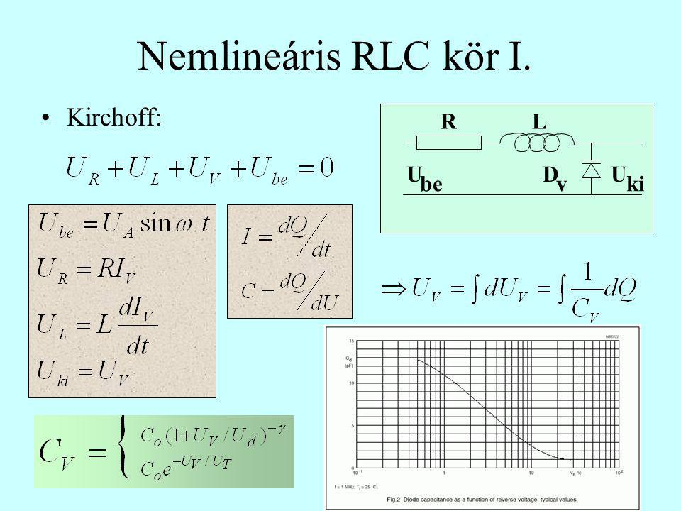 Nemlineáris RLC kör I. Kirchoff: R L D v U be ki