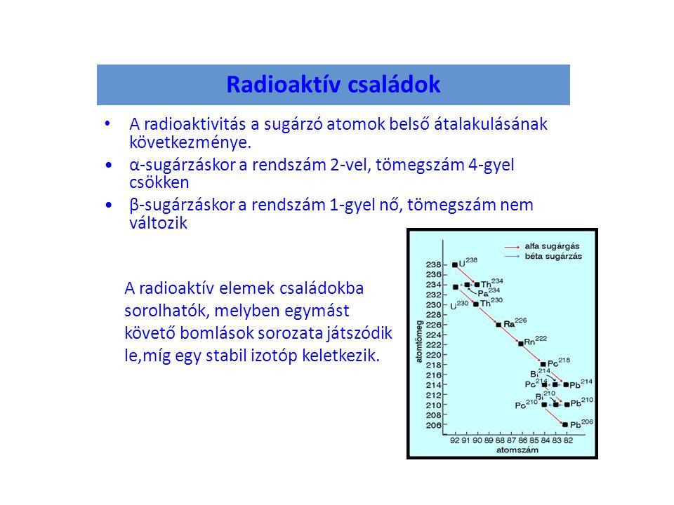Radioaktív családok A radioaktivitás a sugárzó atomok belső átalakulásának következménye. α-sugárzáskor a rendszám 2-vel, tömegszám 4-gyel csökken.