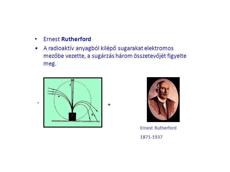 Ernest Rutherford A radioaktív anyagból kilépő sugarakat elektromos mezőbe vezette, a sugárzás három összetevőjét figyelte meg.