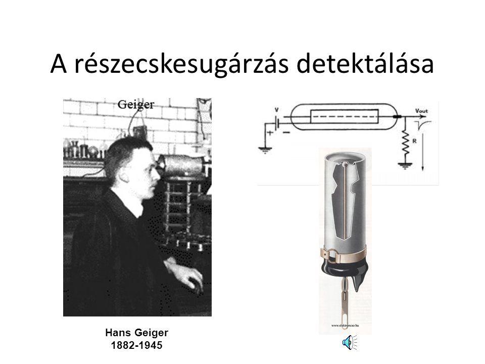 A részecskesugárzás detektálása