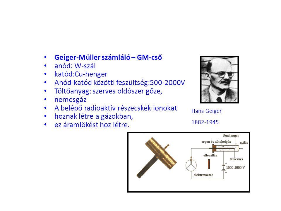 Geiger-Müller számláló – GM-cső anód: W-szál katód:Cu-henger