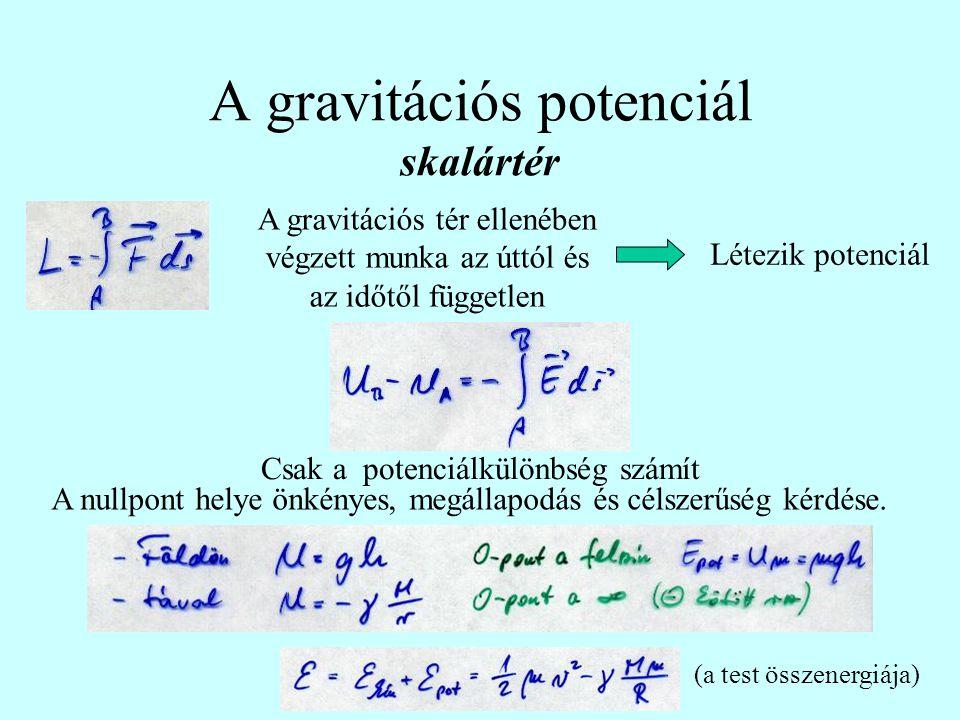A gravitációs potenciál skalártér