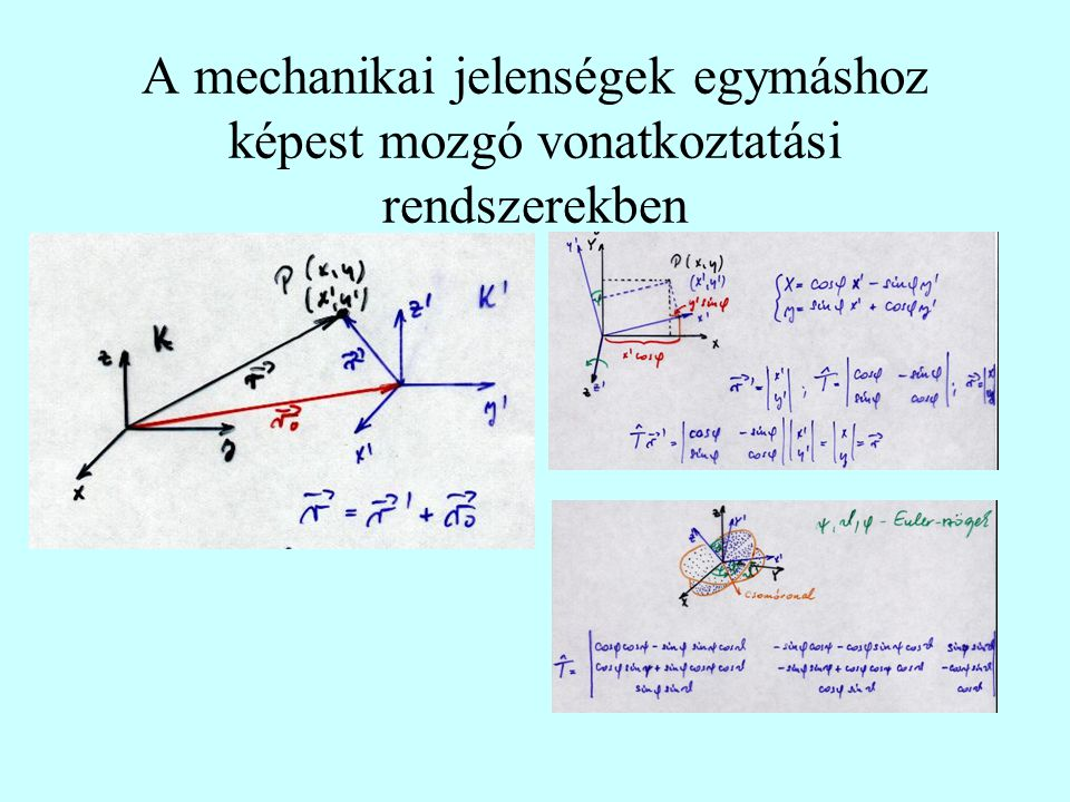A mechanikai jelenségek egymáshoz képest mozgó vonatkoztatási rendszerekben