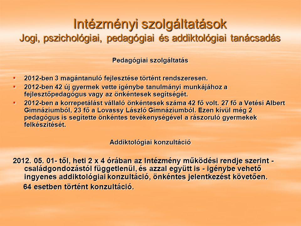 Pedagógiai szolgáltatás Addiktológiai konzultáció