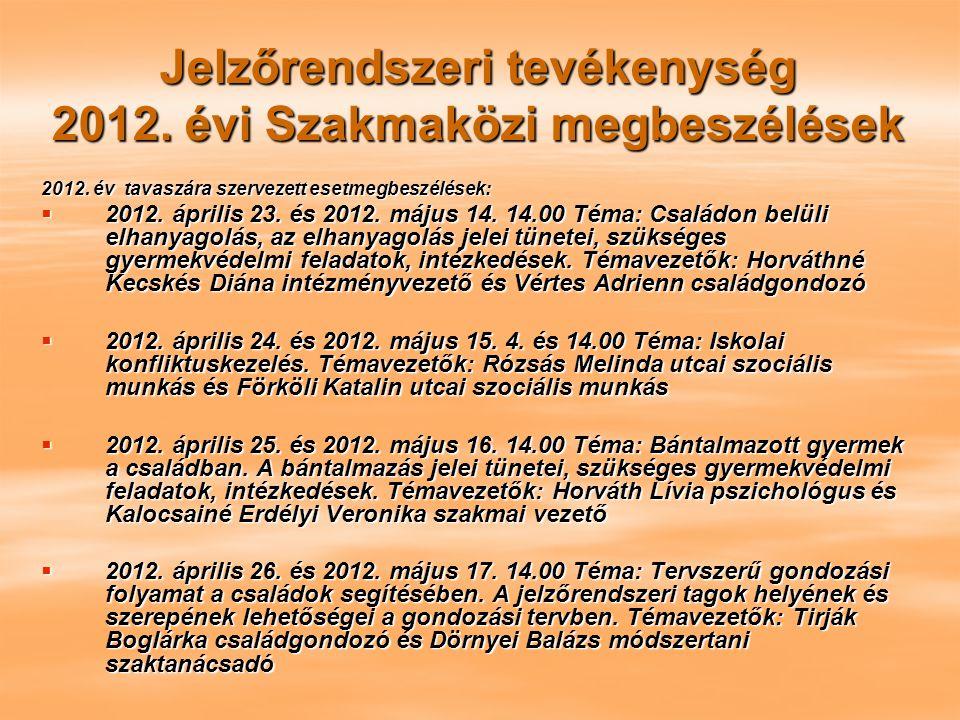 Jelzőrendszeri tevékenység 2012. évi Szakmaközi megbeszélések